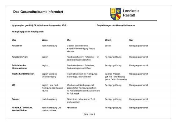 Musterhygieneplan Kindergarten Landkreis Rastatt