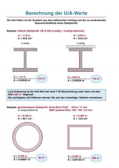 Stahlprofile U2013 U/A Wert