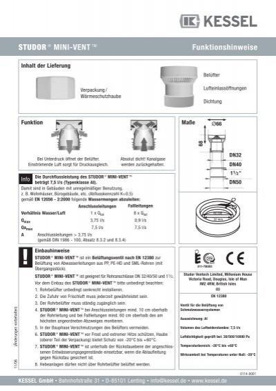 STUDOR ® MINI-VENT TM Funktionshinweise - Kessel