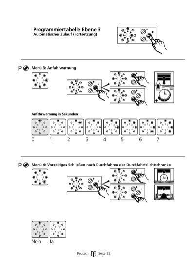 p p programmiertabelle eb. Black Bedroom Furniture Sets. Home Design Ideas