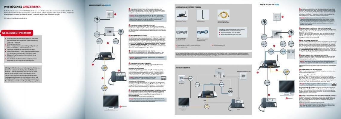netconnect premium dsl mit splitter netcologne. Black Bedroom Furniture Sets. Home Design Ideas