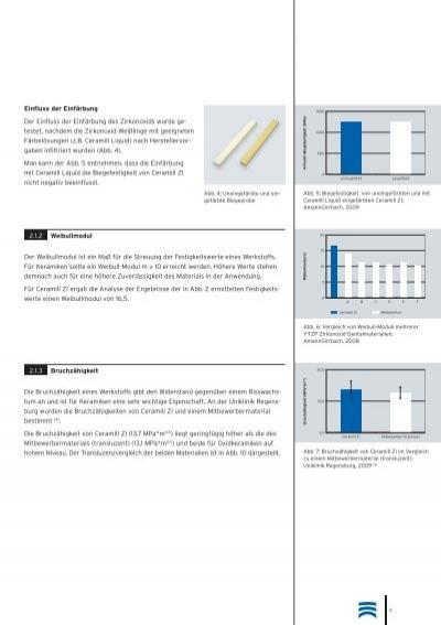 download standortplanung genehmigung und betrieb umweltrelevanter industrieanlagen rechtliche
