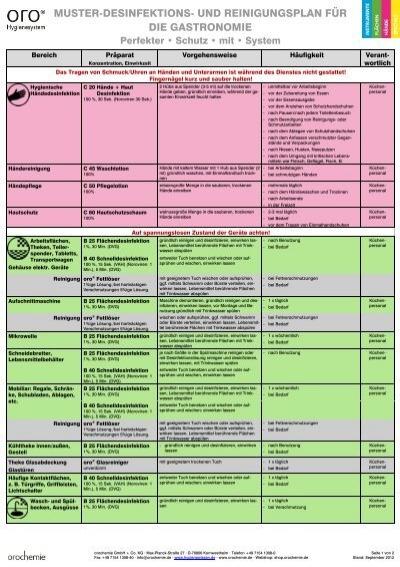 desinfektionsplan fr die gastronomie orochemie - Schuldenbereinigungsplan Muster