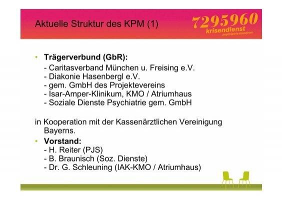 Atriumhaus München aktuelle struktur des kpm