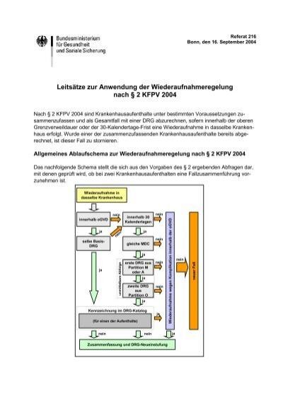 Berühmt Mortgage Processor Wiederaufnahme Des Ziels Bilder ...