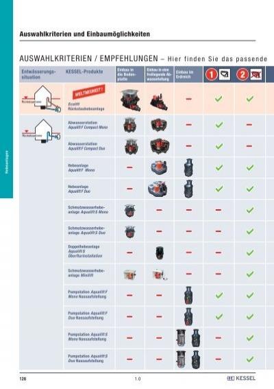 Auswahlkriterien und Einbaumöglichkeiten von Hebeanlagen - Kessel