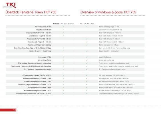 Vergleich tki 755 fenster und t ren tki system gmbh for Fenster vergleich