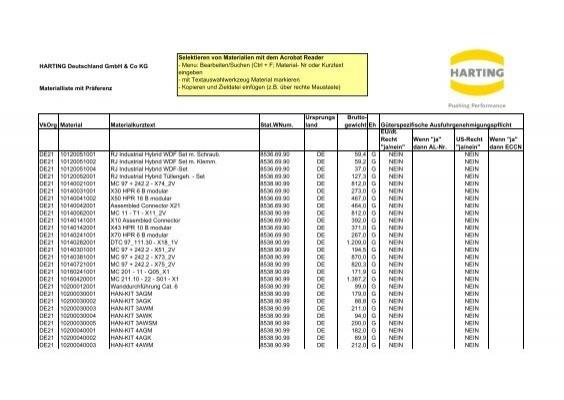 schwarz Kunststoff Kupplungsgehäuse HAN 3A-KG-QB-PG11 Harting 19200030727