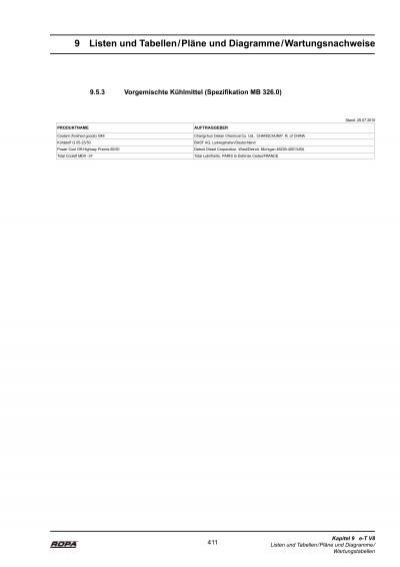 B 325.0 - Korrosions-/Fro