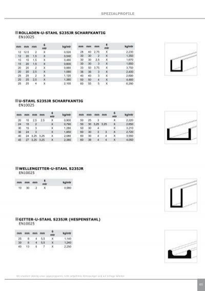 64 spezialprofile wink. Black Bedroom Furniture Sets. Home Design Ideas