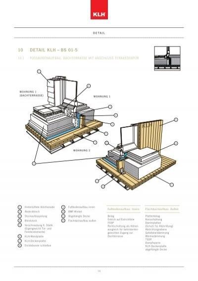 10 detail klh bs 01 5. Black Bedroom Furniture Sets. Home Design Ideas