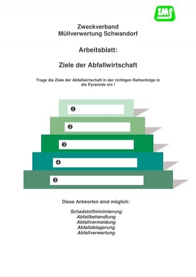 Arbeitsblatt: Ziele der Abfallwirtschaft - Zweckverband Müllverwertung