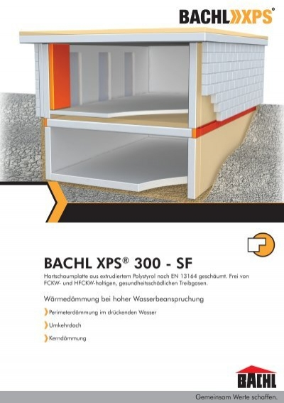bachl xps 300 sf. Black Bedroom Furniture Sets. Home Design Ideas