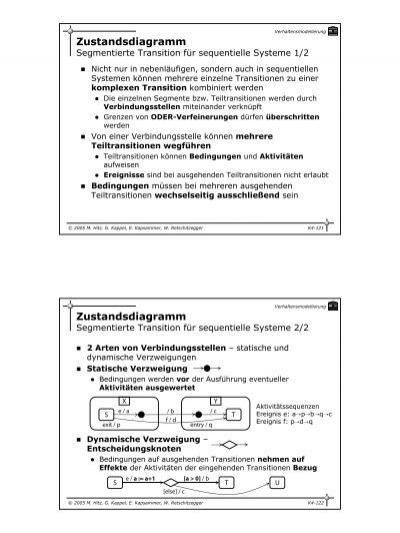 2005 M. Hitz, G. Kappe