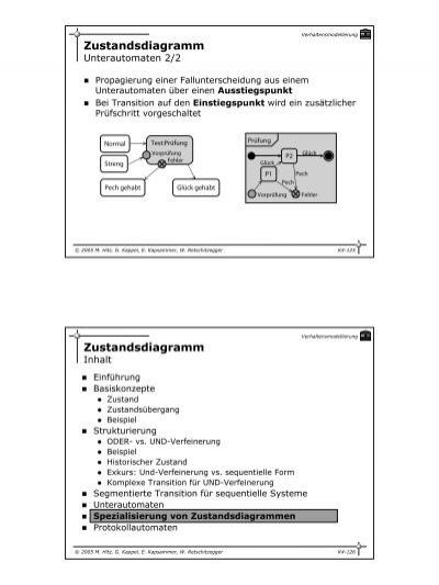 Zustandsdiagramm