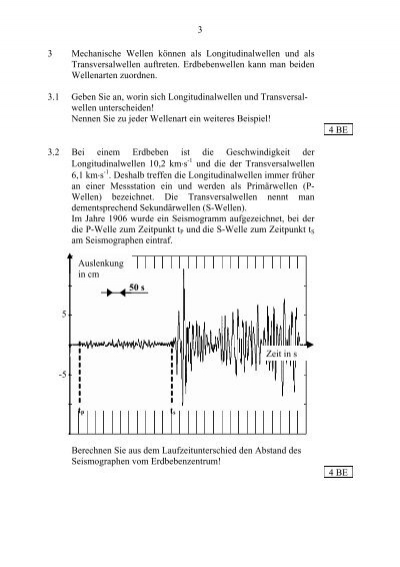 Ausgezeichnet Wellenarten Arbeitsblatt Galerie - Arbeitsblatt Schule ...