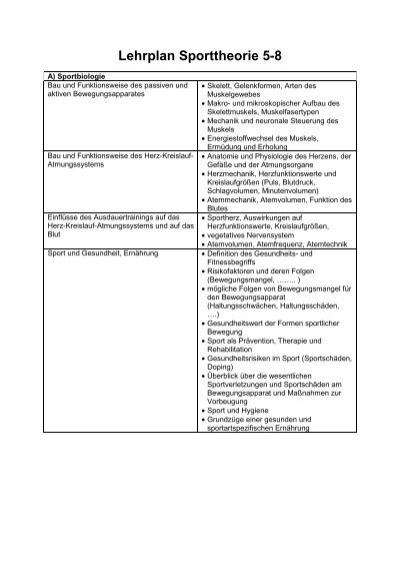 Lehrplan Sporttheorie 5-8 - De La Salle Hauptschule