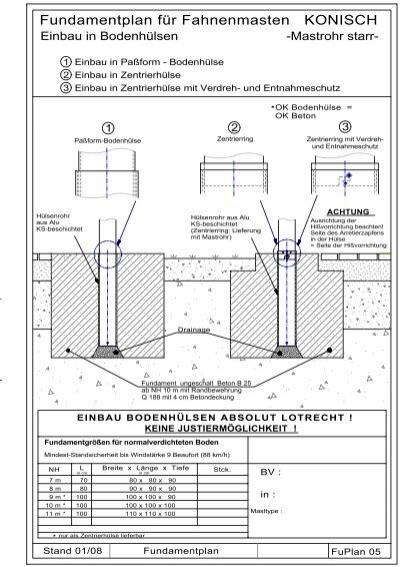 Super Detailierte Fundamentpläne zu Zentrierhülse für konische &WP_17