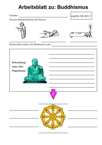 Arbeitsblatt zu: Buddhismus - Eberhard Gottsmann
