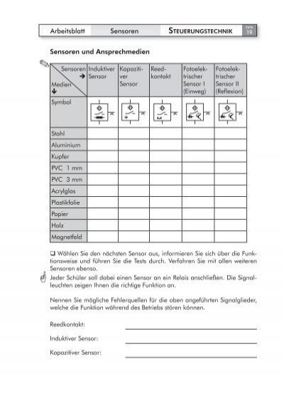 Seite 18 7 Anschließen v