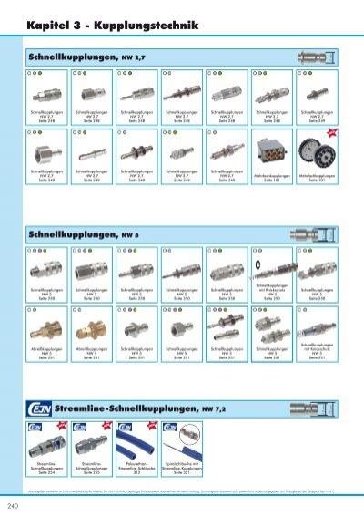 Kupplung Schnellkupplung NW 2,7 Schlauchtülle 3 mm MSV