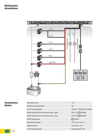 elektrische anschl sse k. Black Bedroom Furniture Sets. Home Design Ideas