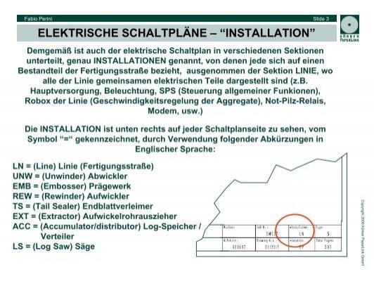 Ziemlich Elektrische Schematische Abkürzungen Ideen - Der Schaltplan ...