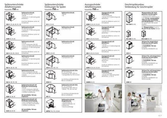 herdschr nke kochstellen. Black Bedroom Furniture Sets. Home Design Ideas