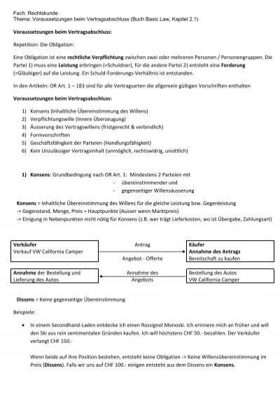 Voraussetzungen Beim Vertragsabschluss Repetition Die Wikia