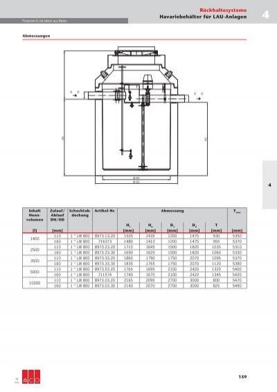 Technische Handbcher gkn-walterscheidde