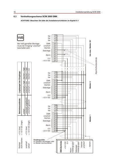 16 Installationsanleitung