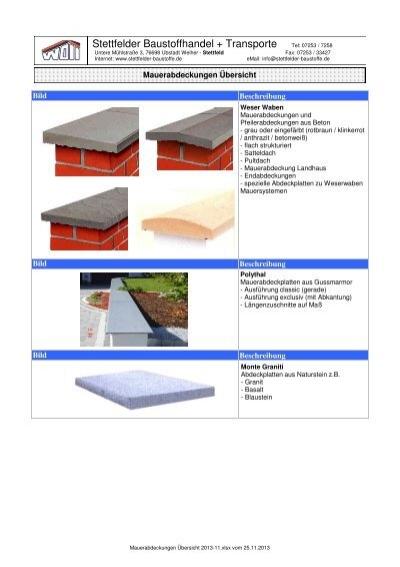 mauerabdeckungen stettfelder baustoffhandel und transporte. Black Bedroom Furniture Sets. Home Design Ideas