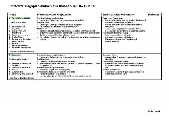 Stoffverteilungsplan Mathematik Klasse 5 RS, 04.12.2006