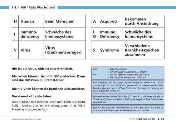 deficiency Schwäche des Immunsystems V Virus Virus