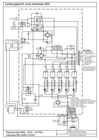 Visio-Leistungsprint Impressa 500.VSD - Expert-CM