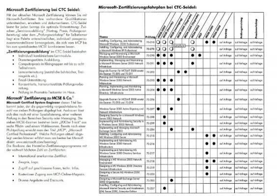 Fantastic Microsoft Com Zertifizierung Component - Online Birth ...