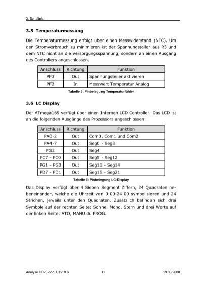 3. Schaltplan 3.2 Motorü