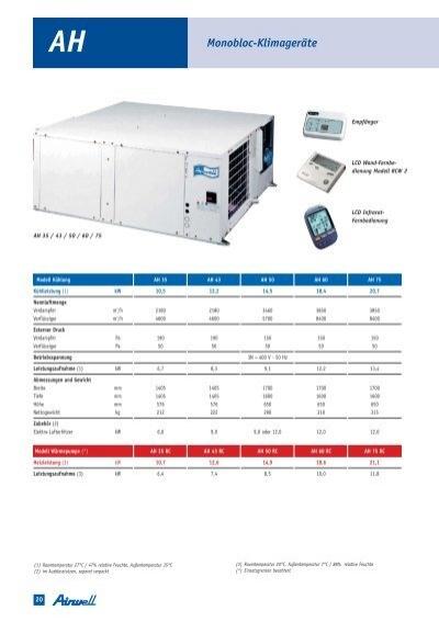 AH Monobloc-Klimageräte
