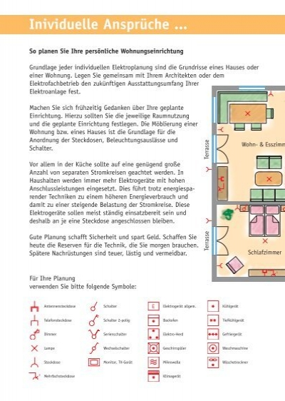 Fantastisch Lichtschaltplan Für Die Küche Bilder - Die Besten ...