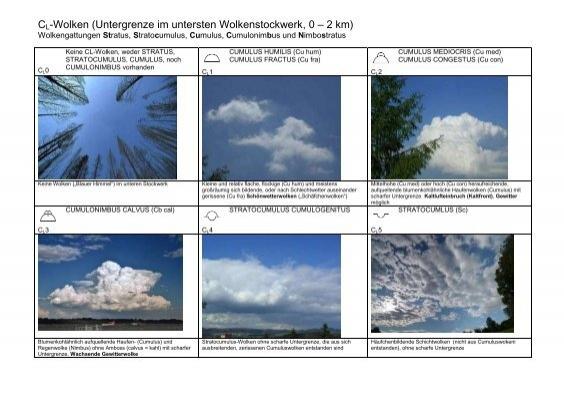 Niedrige Wolken (Untergre
