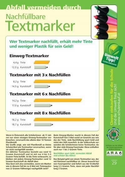 Abfall Vermeiden Durch Nachfaƒa Llbare Textmarker Clever Einkaufen