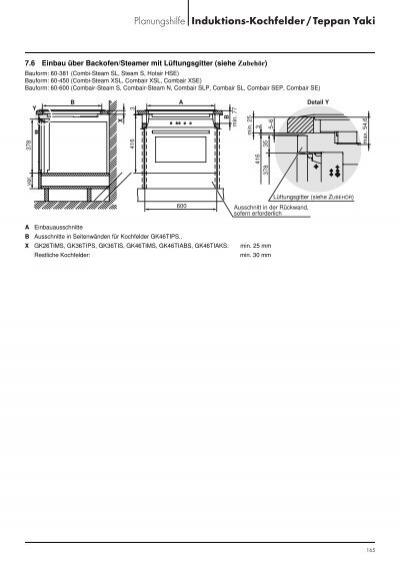Induktions-Kochfelder