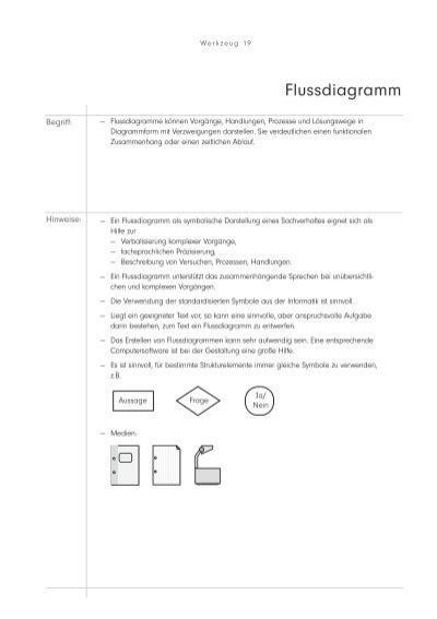 Großartig Wie Zeichne Flussdiagramm Online Galerie - Der Schaltplan ...