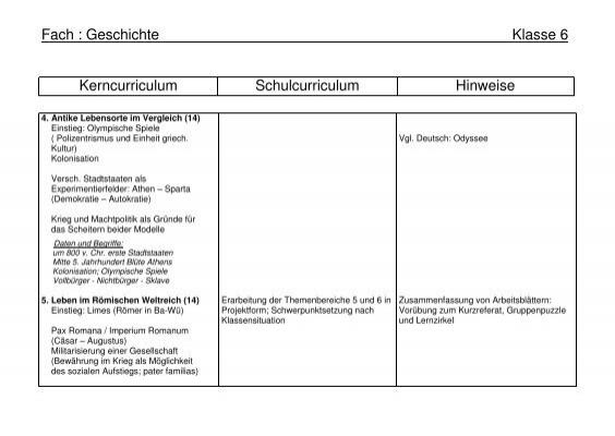 Fach : Geschichte Klasse 6 Kerncurr