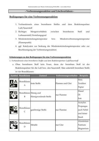 Arbeitsblatt zum Thema - frank-wetzlar.info