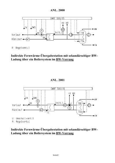 Fein Wie Funktioniert Ein Boilersystem Bilder - Der Schaltplan ...