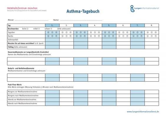 asthma tagebuch