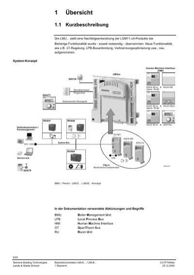 System-Konzept 6/93 Gebä