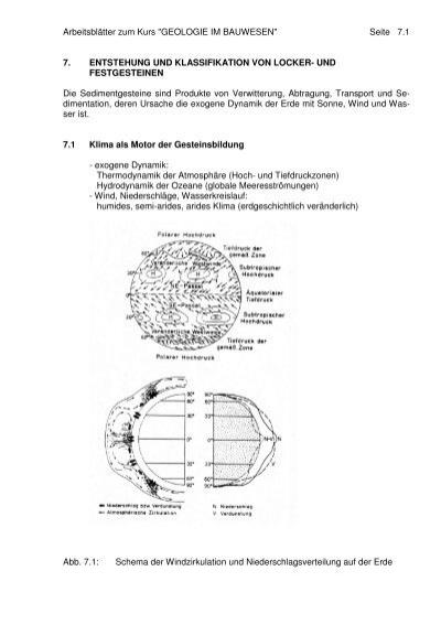 7. ENTSTEHUNG UND KLASSIFIKATION VON LOCKER - IBF
