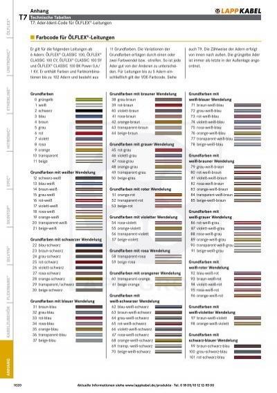 Großartig Kabel Farbcode Standard Galerie - Die Besten Elektrischen ...